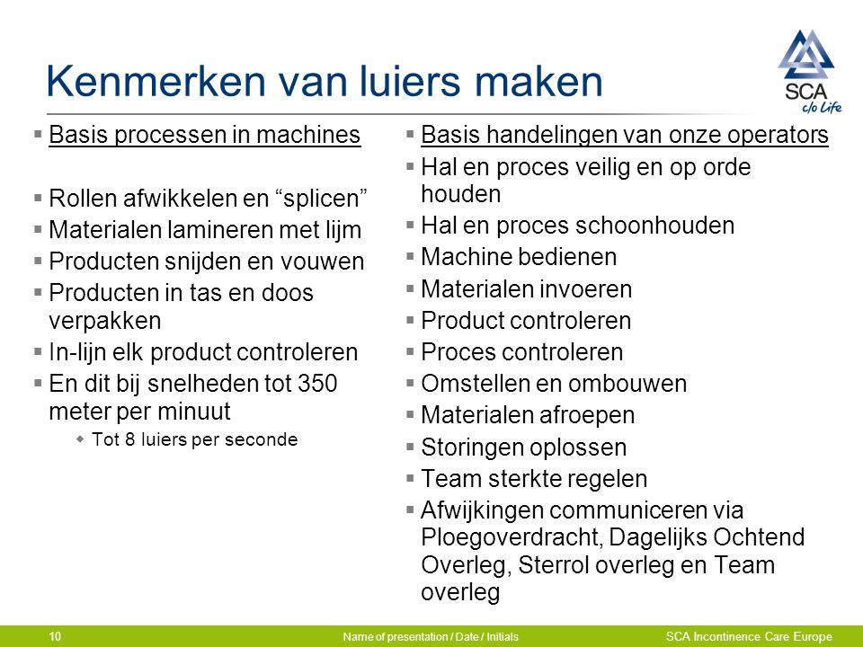 """Kenmerken van luiers maken  Basis processen in machines  Rollen afwikkelen en """"splicen""""  Materialen lamineren met lijm  Producten snijden en vouwe"""