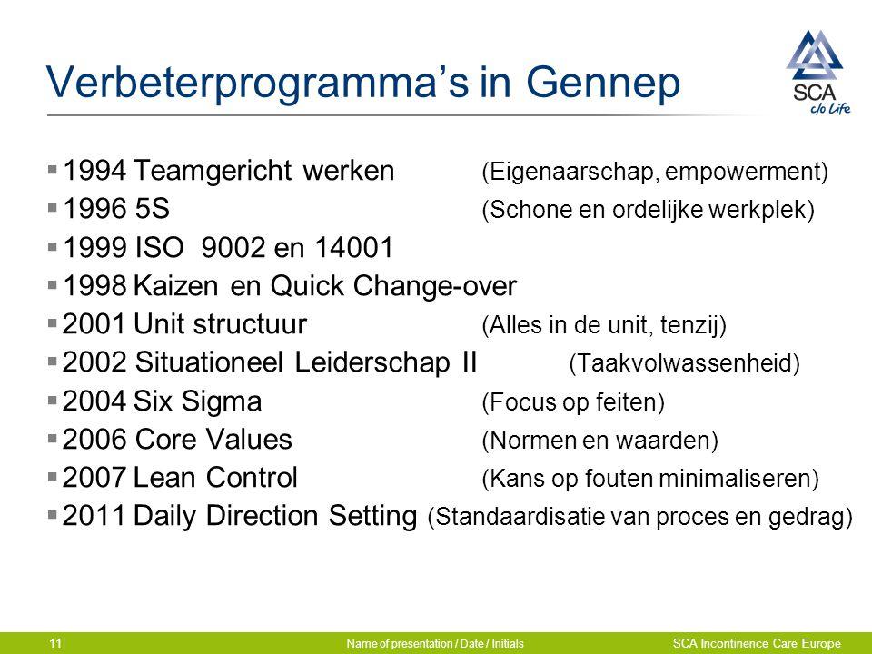 Verbeterprogramma's in Gennep  1994Teamgericht werken (Eigenaarschap, empowerment)  1996 5S (Schone en ordelijke werkplek)  1999 ISO 9002 en 14001  1998Kaizen en Quick Change-over  2001Unit structuur (Alles in de unit, tenzij)  2002 Situationeel Leiderschap II (Taakvolwassenheid)  2004Six Sigma (Focus op feiten)  2006 Core Values (Normen en waarden)  2007Lean Control (Kans op fouten minimaliseren)  2011Daily Direction Setting (Standaardisatie van proces en gedrag) Name of presentation / Date / Initials SCA Incontinence Care Europe11