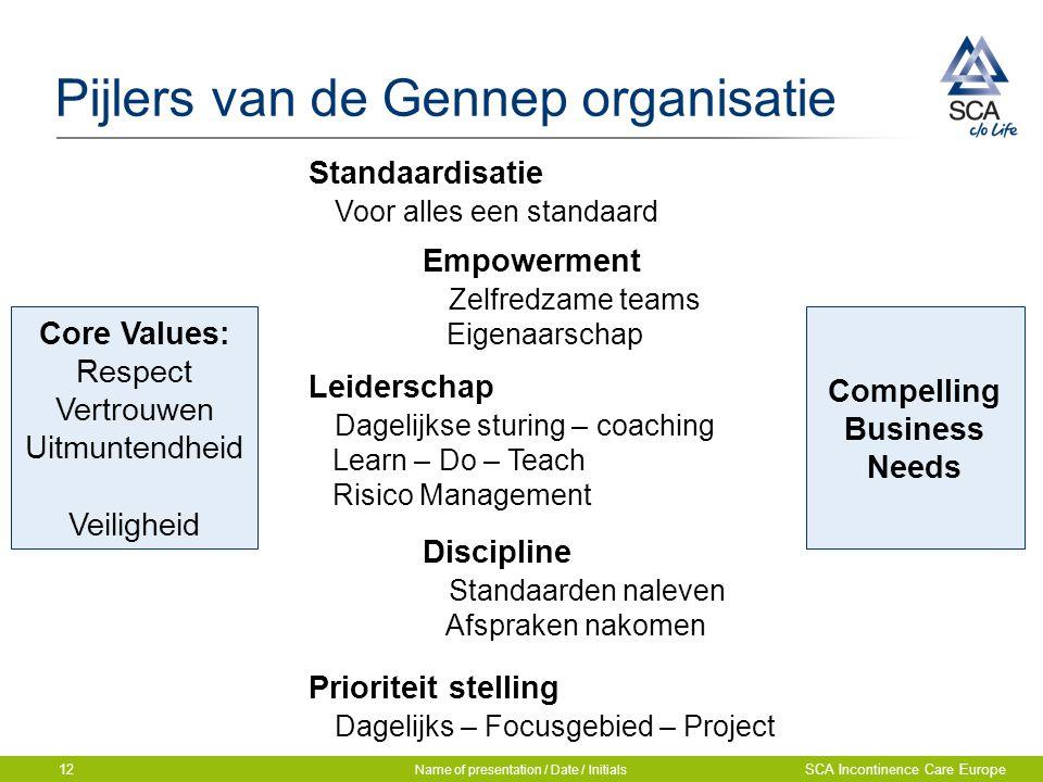 Pijlers van de Gennep organisatie Name of presentation / Date / Initials SCA Incontinence Care Europe12 Core Values: Respect Vertrouwen Uitmuntendheid