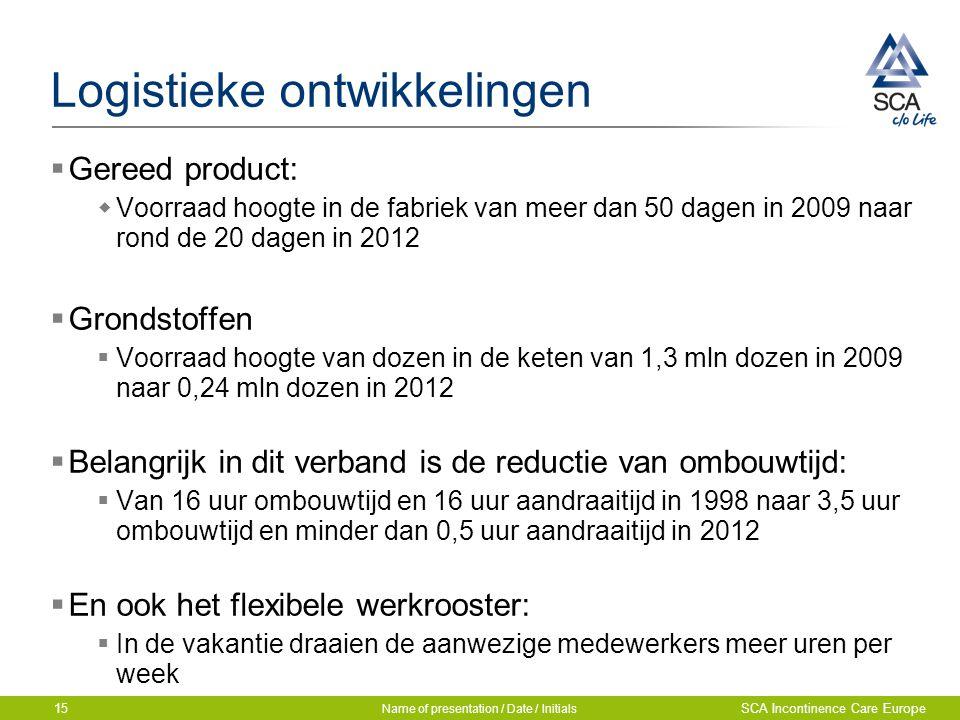 Logistieke ontwikkelingen  Gereed product:  Voorraad hoogte in de fabriek van meer dan 50 dagen in 2009 naar rond de 20 dagen in 2012  Grondstoffen
