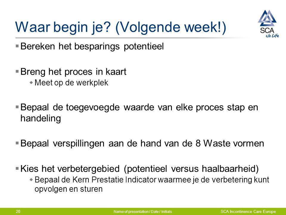 Waar begin je? (Volgende week!)  Bereken het besparings potentieel  Breng het proces in kaart  Meet op de werkplek  Bepaal de toegevoegde waarde v