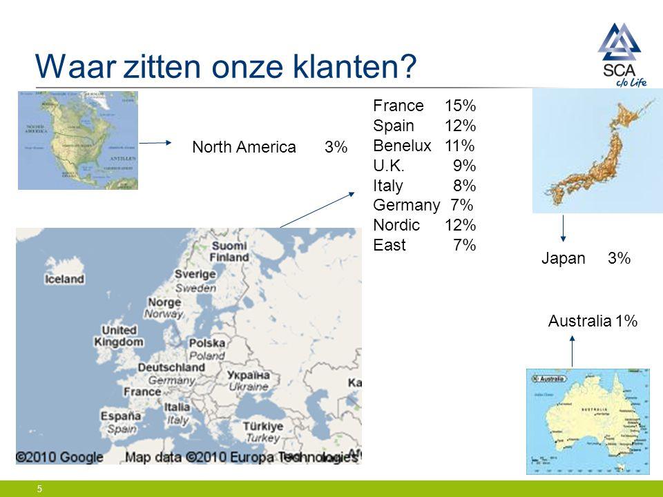 5 Waar zitten onze klanten? France 15% Spain 12% Benelux 11% U.K. 9% Italy 8% Germany 7% Nordic 12% East 7% Japan3% Australia1% North America3%