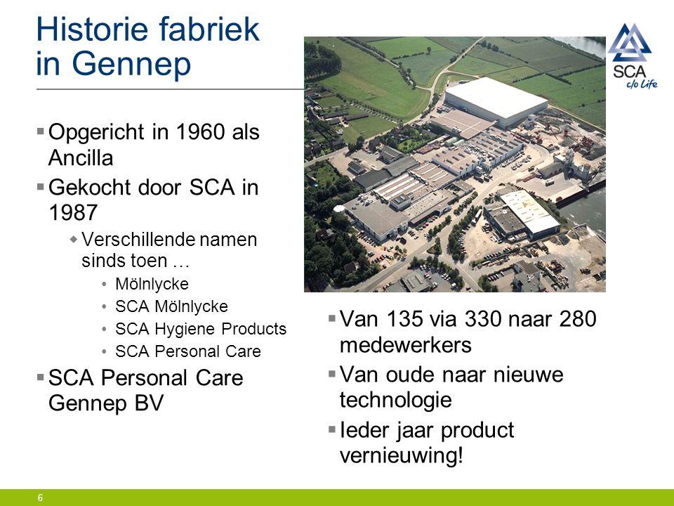 Historie fabriek in Gennep  Opgericht in 1960 als Ancilla  Gekocht door SCA in 1987  Verschillende namen sinds toen … •Mölnlycke •SCA Mölnlycke •SC