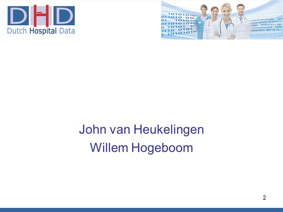 John van Heukelingen Willem Hogeboom 2