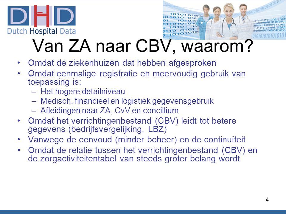 Van ZA naar CBV, waarom? •Omdat de ziekenhuizen dat hebben afgesproken •Omdat eenmalige registratie en meervoudig gebruik van toepassing is: –Het hoge