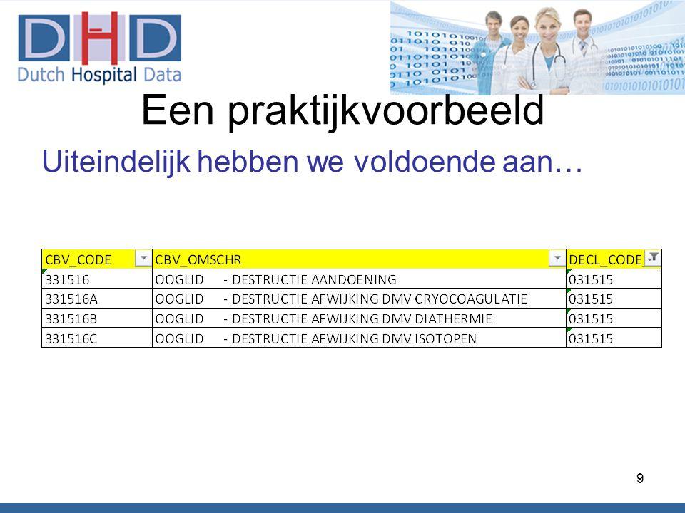 Aanbod van DHD •Minimale dataset •Volledige verrichtingenbestand (CBV) •Model implementatieplan •2 dagen assistentie (on-site) •Workshops 10