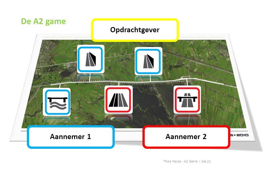 Theo Heida - A2 Game | dia 21 De A2 game Aannemer 1Aannemer 2 Opdrachtgever