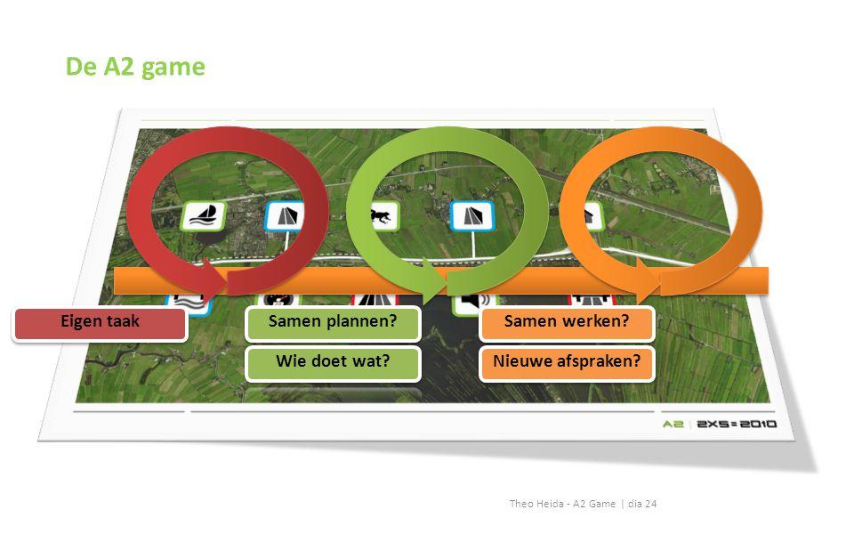 Theo Heida - A2 Game | dia 24 De A2 game Eigen taak Samen werken Nieuwe afspraken