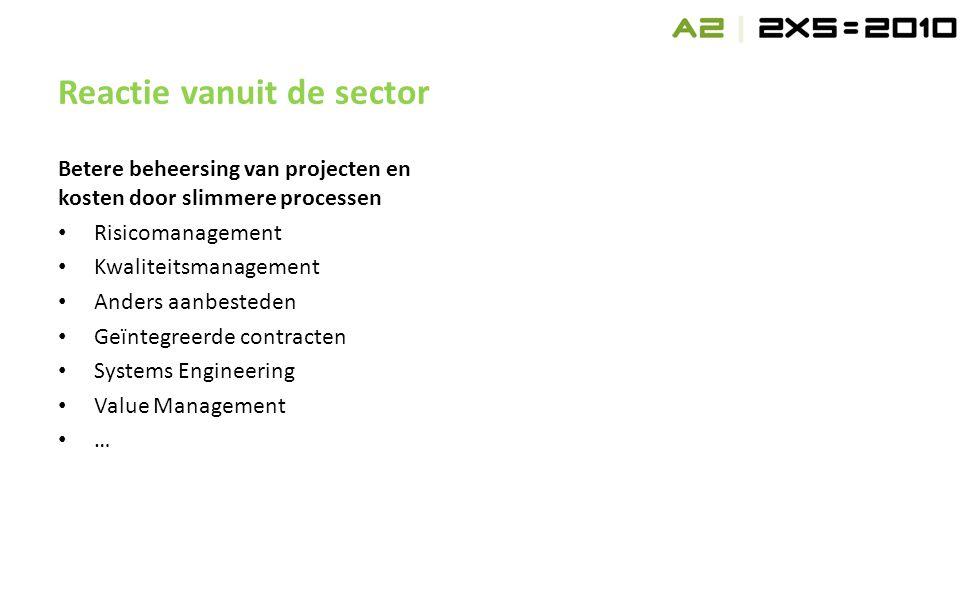 De 3 succesfactoren in projecten Techniek (inhoud) Techniek (inhoud) Gedrag (cultuur) Gedrag (cultuur) Proces (organisatie) Proces (organisatie)