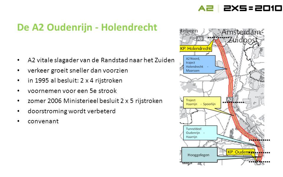 • A2 vitale slagader van de Randstad naar het Zuiden • verkeer groeit sneller dan voorzien • in 1995 al besluit: 2 x 4 rijstroken • voornemen voor een 5e strook • zomer 2006 Ministerieel besluit 2 x 5 rijstroken • doorstroming wordt verbeterd • convenant De A2 Oudenrijn - Holendrecht