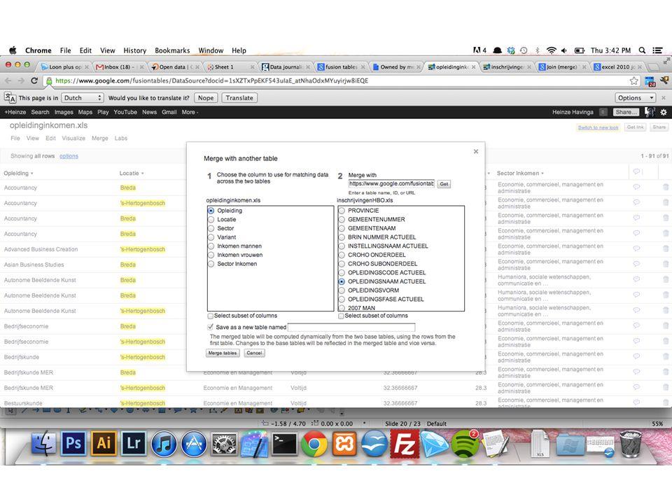 http://public.tableausoftware.com/workbooks/Utrechtloong eslacht