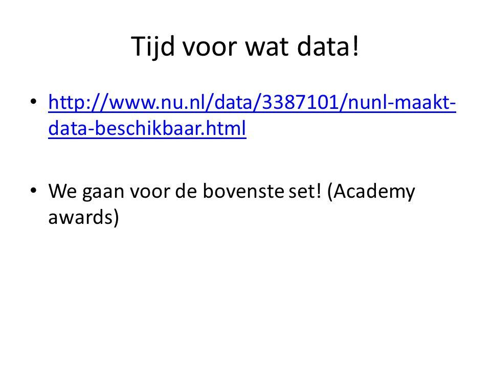Tijd voor wat data! • http://www.nu.nl/data/3387101/nunl-maakt- data-beschikbaar.html http://www.nu.nl/data/3387101/nunl-maakt- data-beschikbaar.html