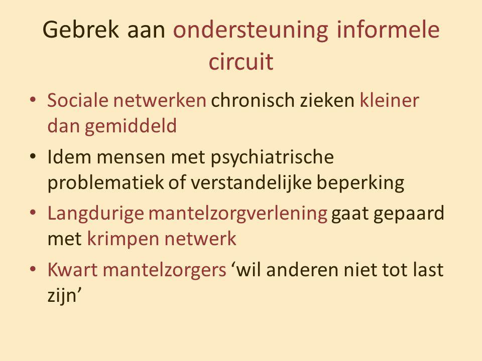 Gebrek aan ondersteuning informele circuit • Sociale netwerken chronisch zieken kleiner dan gemiddeld • Idem mensen met psychiatrische problematiek of