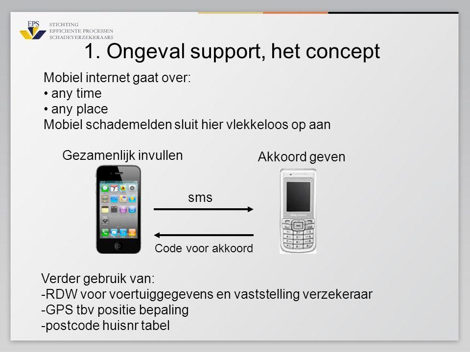 1. Ongeval support, het concept Gezamenlijk invullen sms Akkoord geven Code voor akkoord Verder gebruik van: -RDW voor voertuiggegevens en vaststellin