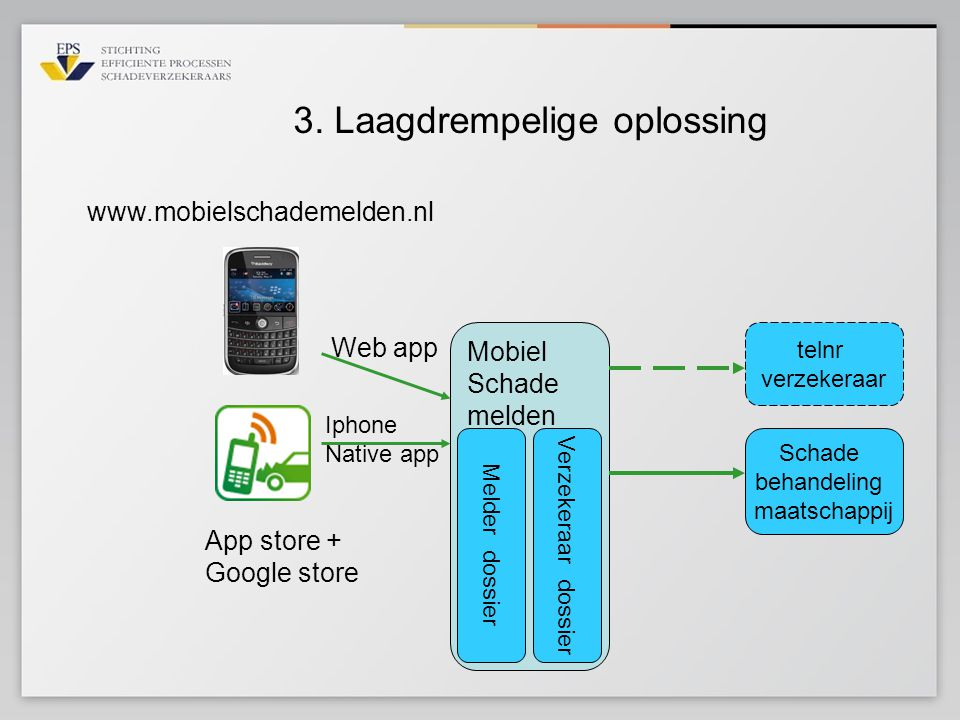 Mobiel Schade melden Web app Iphone Native app Schade behandeling maatschappij telnr verzekeraar App store + Google store Melder dossier Verzekeraar d