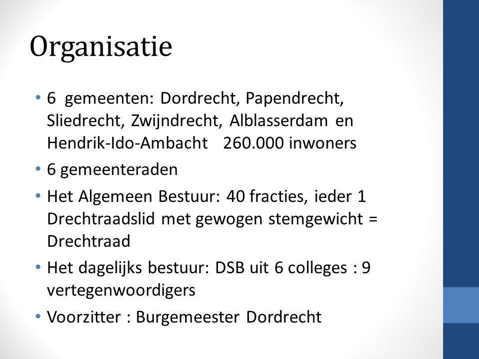 Organisatie • 6 gemeenten: Dordrecht, Papendrecht, Sliedrecht, Zwijndrecht, Alblasserdam en Hendrik-Ido-Ambacht 260.000 inwoners • 6 gemeenteraden • H