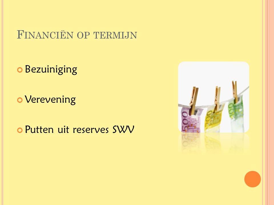 F INANCIËN OP TERMIJN Bezuiniging Verevening Putten uit reserves SWV