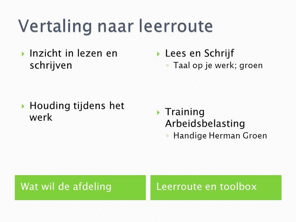 Wat wil de afdelingLeerroute en toolbox  Inzicht in lezen en schrijven  Houding tijdens het werk  Lees en Schrijf ◦ Taal op je werk; groen  Training Arbeidsbelasting ◦ Handige Herman Groen