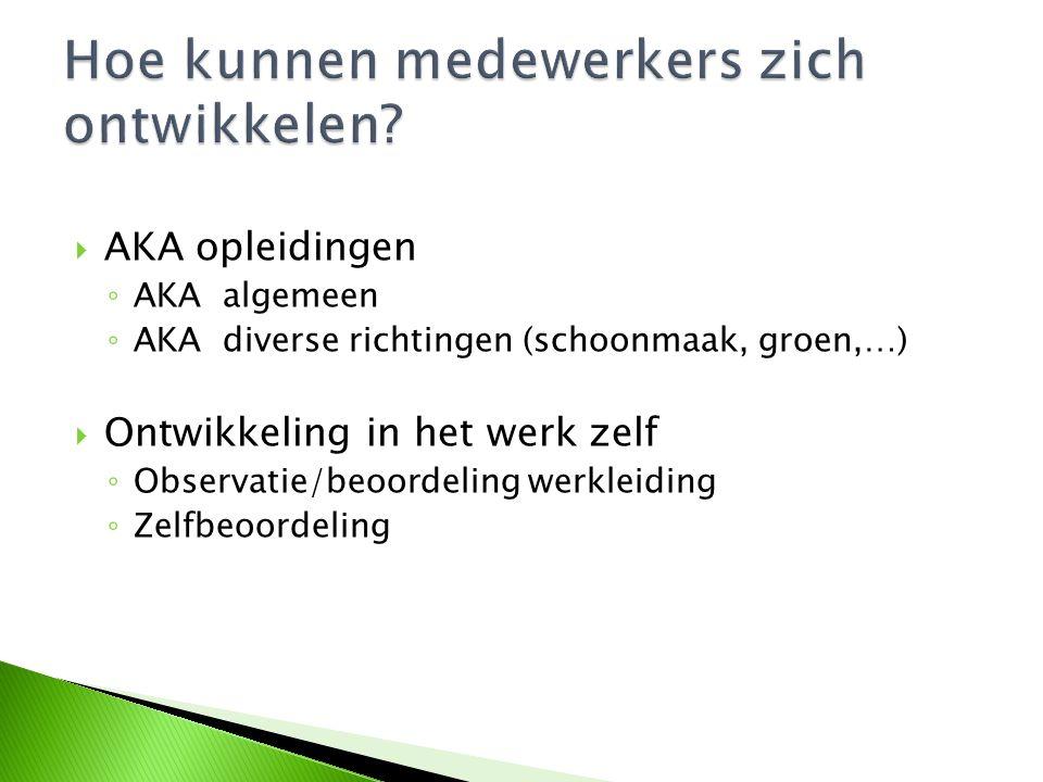  AKA opleidingen ◦ AKA algemeen ◦ AKA diverse richtingen (schoonmaak, groen,…)  Ontwikkeling in het werk zelf ◦ Observatie/beoordeling werkleiding ◦ Zelfbeoordeling