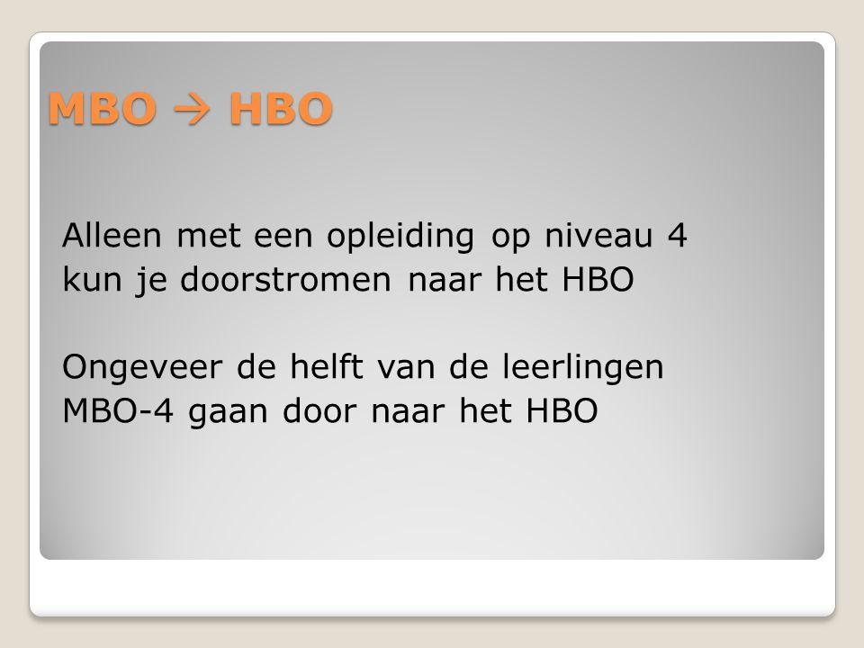 MBO  HBO Alleen met een opleiding op niveau 4 kun je doorstromen naar het HBO Ongeveer de helft van de leerlingen MBO-4 gaan door naar het HBO
