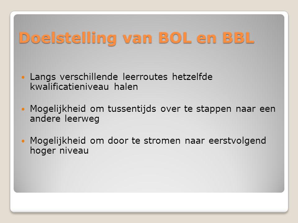 Doelstelling van BOL en BBL  Langs verschillende leerroutes hetzelfde kwalificatieniveau halen  Mogelijkheid om tussentijds over te stappen naar een