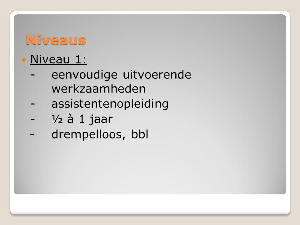 Niveaus  Niveau 1: - eenvoudige uitvoerende werkzaamheden -assistentenopleiding -½ à 1 jaar - drempelloos, bbl