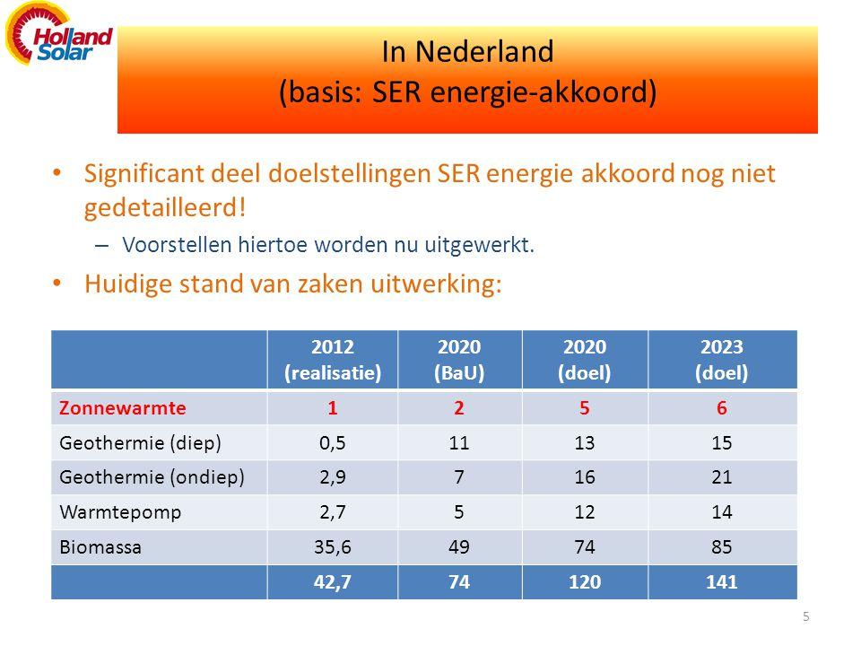 In Nederland (basis: SER energie-akkoord) • Significant deel doelstellingen SER energie akkoord nog niet gedetailleerd.