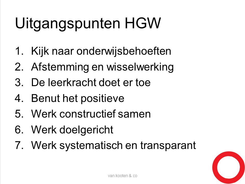 Uitgangspunten HGW 1.Kijk naar onderwijsbehoeften 2.Afstemming en wisselwerking 3.De leerkracht doet er toe 4.Benut het positieve 5.Werk constructief