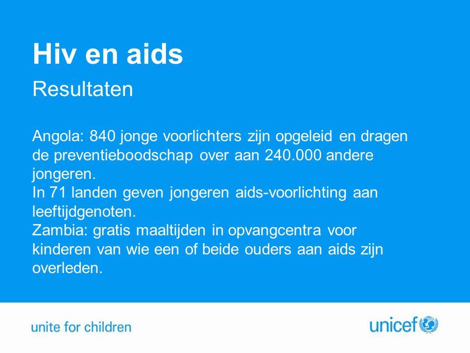Hiv en aids Resultaten Angola: 840 jonge voorlichters zijn opgeleid en dragen de preventieboodschap over aan 240.000 andere jongeren.