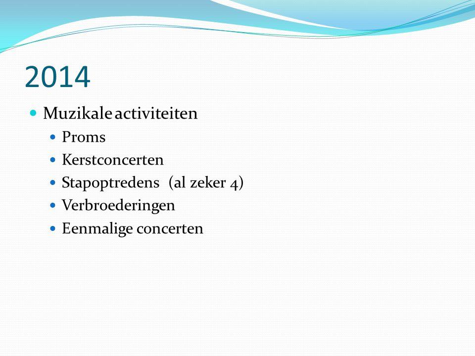2014  Muzikale activiteiten  Proms  Kerstconcerten  Stapoptredens (al zeker 4)  Verbroederingen  Eenmalige concerten