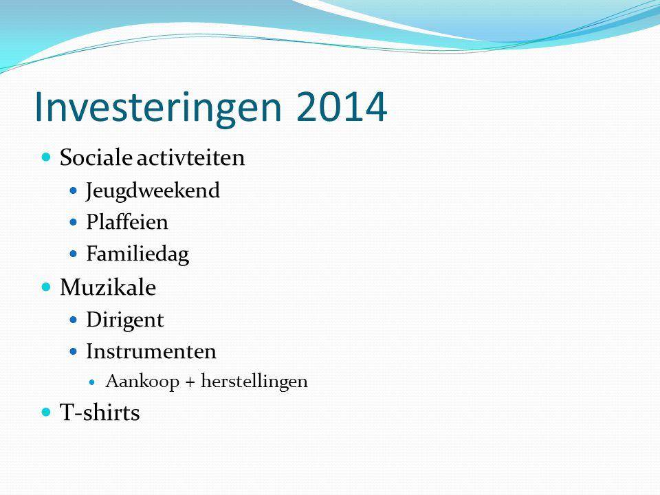 Investeringen 2014  Sociale activteiten  Jeugdweekend  Plaffeien  Familiedag  Muzikale  Dirigent  Instrumenten  Aankoop + herstellingen  T-shirts