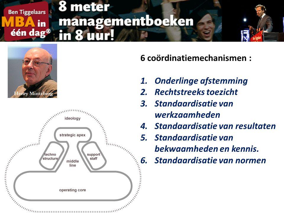 6 coördinatiemechanismen : 1.Onderlinge afstemming 2.Rechtstreeks toezicht 3.Standaardisatie van werkzaamheden 4.Standaardisatie van resultaten 5.Standaardisatie van bekwaamheden en kennis.