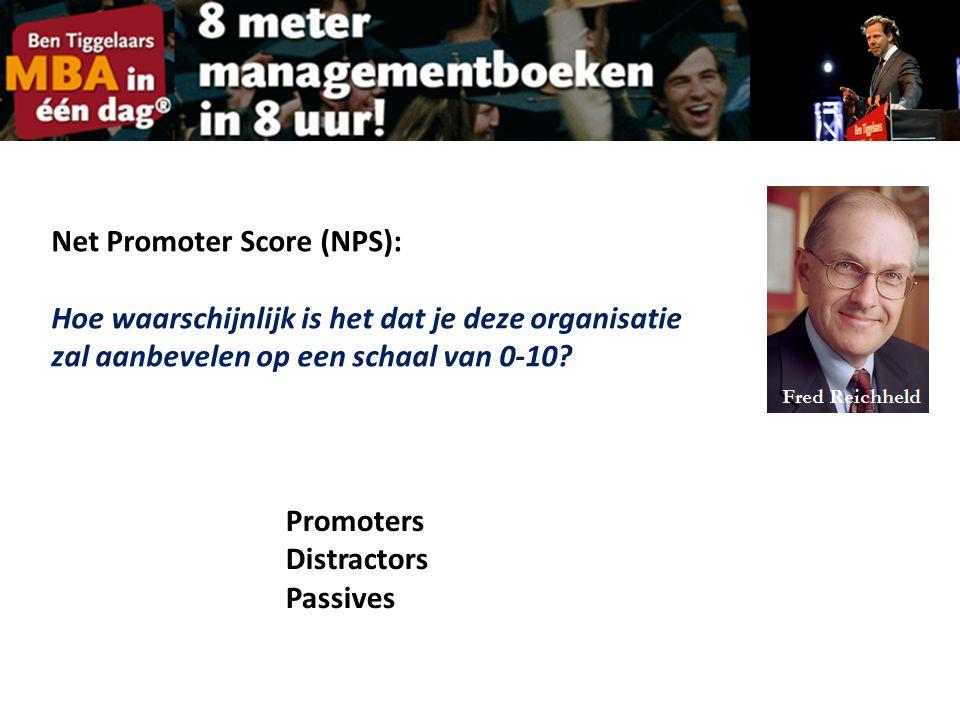 Net Promoter Score (NPS): Hoe waarschijnlijk is het dat je deze organisatie zal aanbevelen op een schaal van 0-10.
