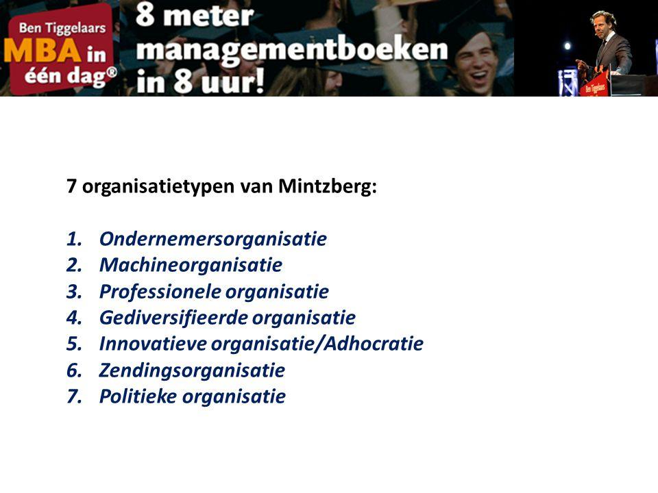 7 organisatietypen van Mintzberg: 1.Ondernemersorganisatie 2.Machineorganisatie 3.Professionele organisatie 4.Gediversifieerde organisatie 5.Innovatieve organisatie/Adhocratie 6.Zendingsorganisatie 7.Politieke organisatie