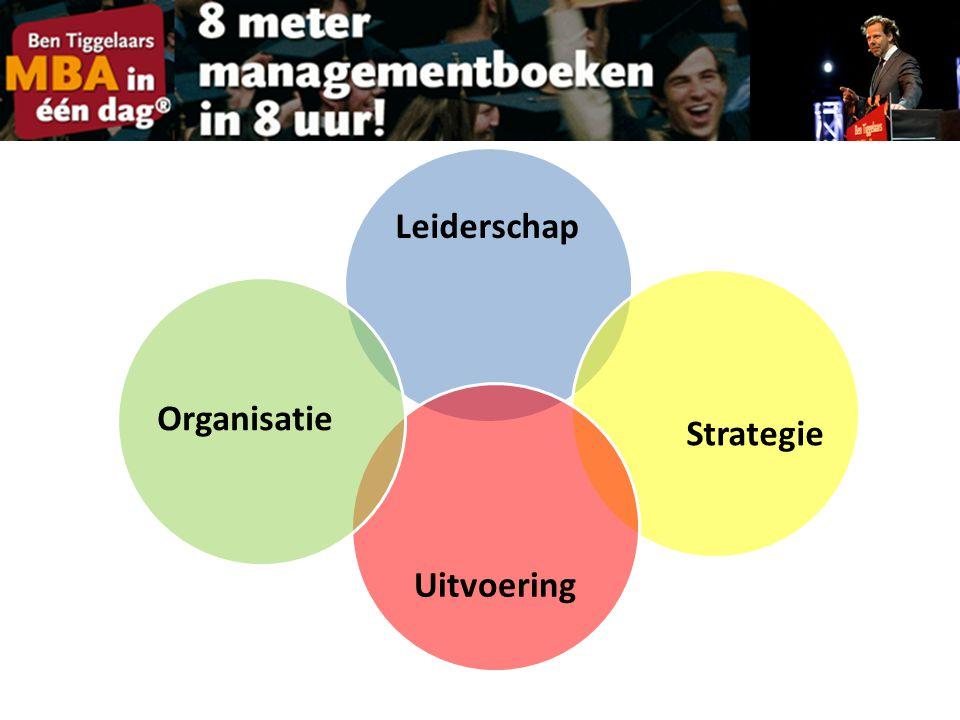 Strategie Organisatie