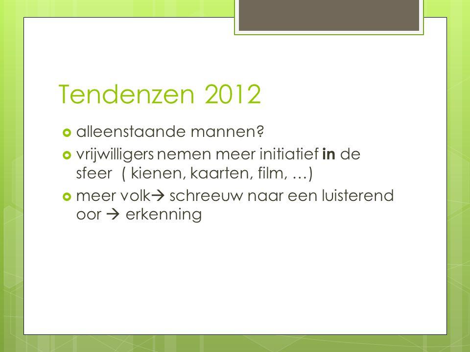 Tendenzen 2012  alleenstaande mannen?  vrijwilligers nemen meer initiatief in de sfeer ( kienen, kaarten, film, …)  meer volk  schreeuw naar een l