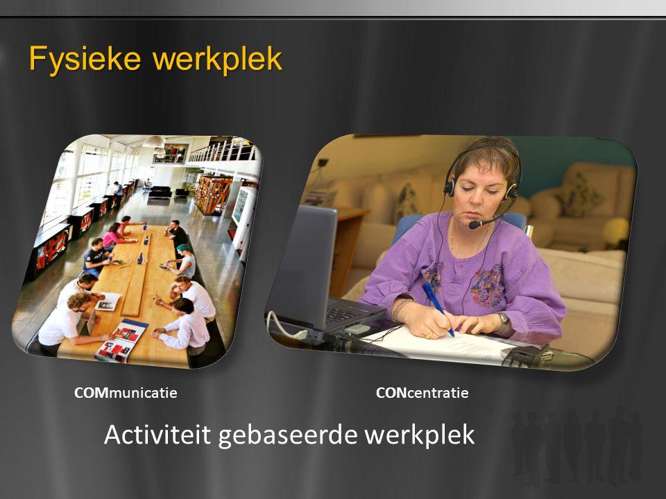Fysieke werkplek Activiteit gebaseerde werkplek COMmunicatieCONcentratie