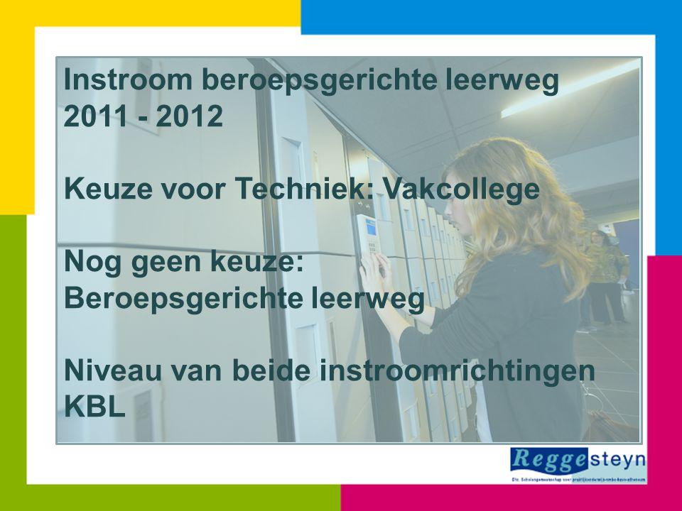 Instroom beroepsgerichte leerweg 2011 - 2012 Keuze voor Techniek: Vakcollege Nog geen keuze: Beroepsgerichte leerweg Niveau van beide instroomrichting