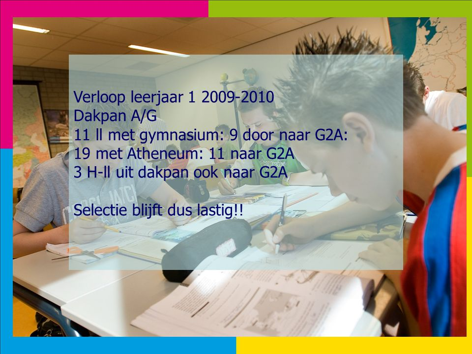 Verloop leerjaar 1 2009-2010 Dakpan A/G 11 ll met gymnasium: 9 door naar G2A: 19 met Atheneum: 11 naar G2A 3 H-ll uit dakpan ook naar G2A Selectie bli
