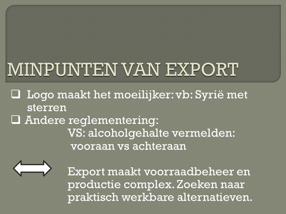  Logo maakt het moeilijker: vb: Syrië met sterren  Andere reglementering: VS: alcoholgehalte vermelden: vooraan vs achteraan Export maakt voorraadbe