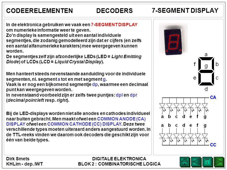Dirk Smets KHLim - dep. IWT DIGITALE ELEKTRONICA BLOK 2 : COMBINATORISCHE LOGICA DIA 1 DIA 1 BCD naar 7-SEGMENT CODEERELEMENTENDECODERS Indien elke ui