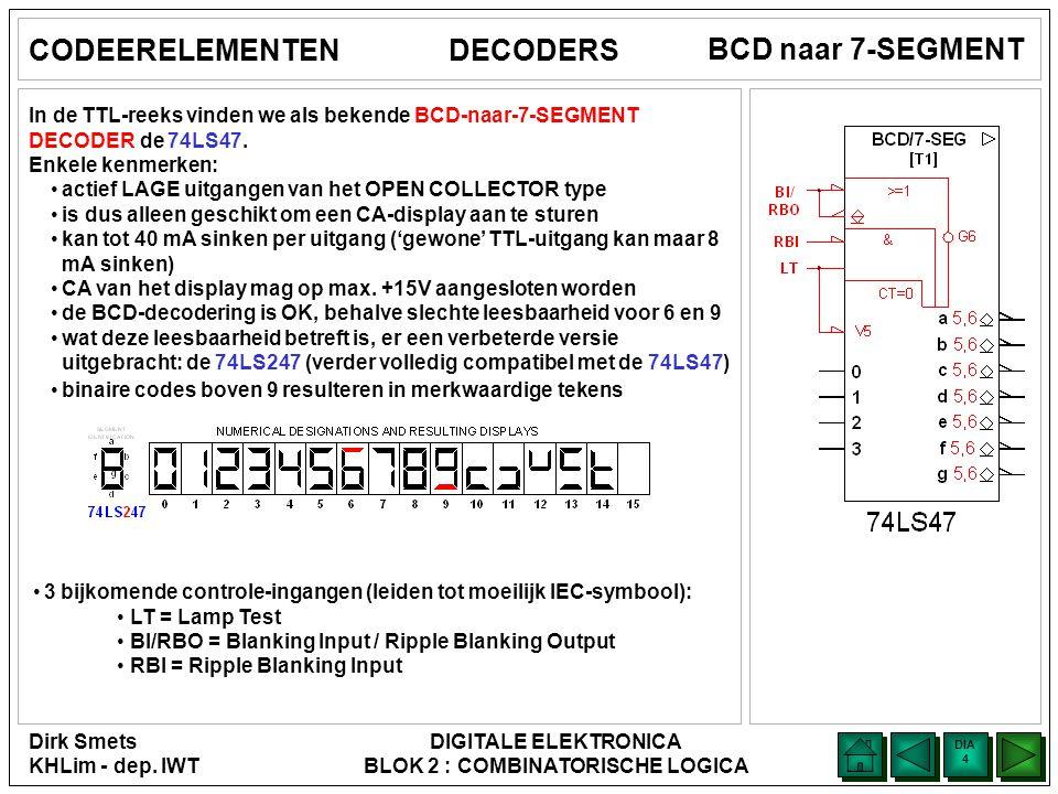 Dirk Smets KHLim - dep. IWT DIGITALE ELEKTRONICA BLOK 2 : COMBINATORISCHE LOGICA DIA 3 DIA 3 BCD naar 7-SEGMENT CODEERELEMENTENDECODERS Een CC-DISPLAY