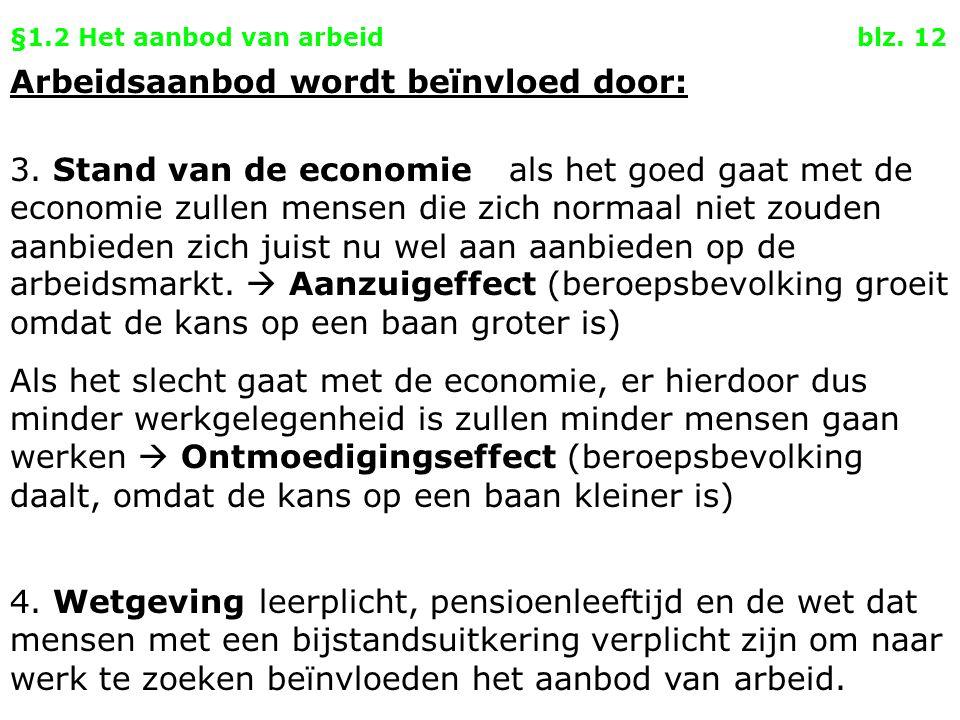 §1.2 Het aanbod van arbeid blz. 12 Arbeidsaanbod wordt beïnvloed door: 3. Stand van de economie als het goed gaat met de economie zullen mensen die zi