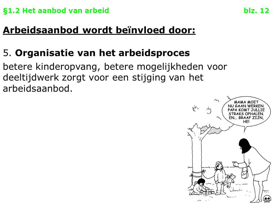 §1.2 Het aanbod van arbeid blz. 12 Arbeidsaanbod wordt beïnvloed door: 5. Organisatie van het arbeidsproces betere kinderopvang, betere mogelijkheden