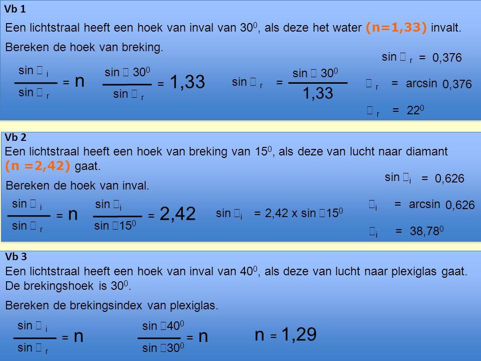 Vb 1 Een lichtstraal heeft een hoek van inval van 30 0, als deze het water (n=1,33) invalt. Bereken de hoek van breking. Vb 2 Een lichtstraal heeft ee