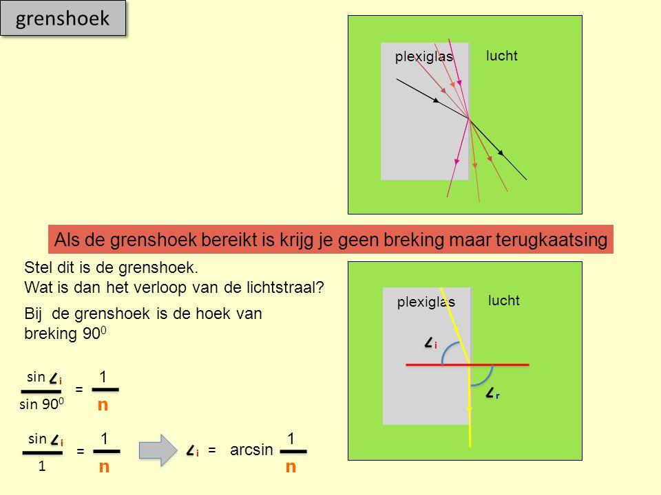 grenshoek plexiglas lucht Als de grenshoek bereikt is krijg je geen breking maar terugkaatsing plexiglas lucht i r Bij de grenshoek is de hoek van bre