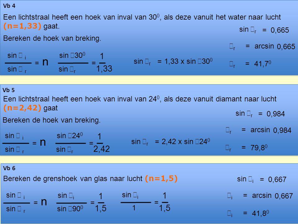 Vb 4 Een lichtstraal heeft een hoek van inval van 30 0, als deze vanuit het water naar lucht (n=1,33) gaat. Bereken de hoek van breking. Vb 5 Een lich