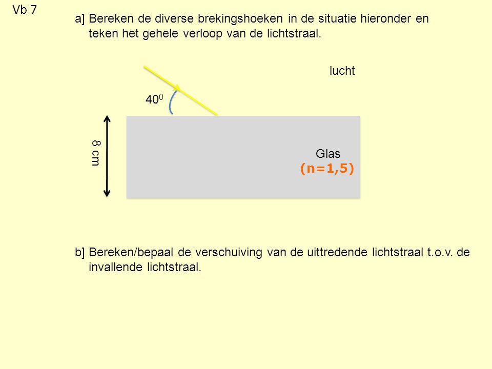 Vb 7 Uitwerking a] glas lucht 8 cm 40 0 sin i r = n Sin 50 0 sin r = 1,5 sin r = 0,511 r = 30,7 0 50 0 30,7 0 50 0