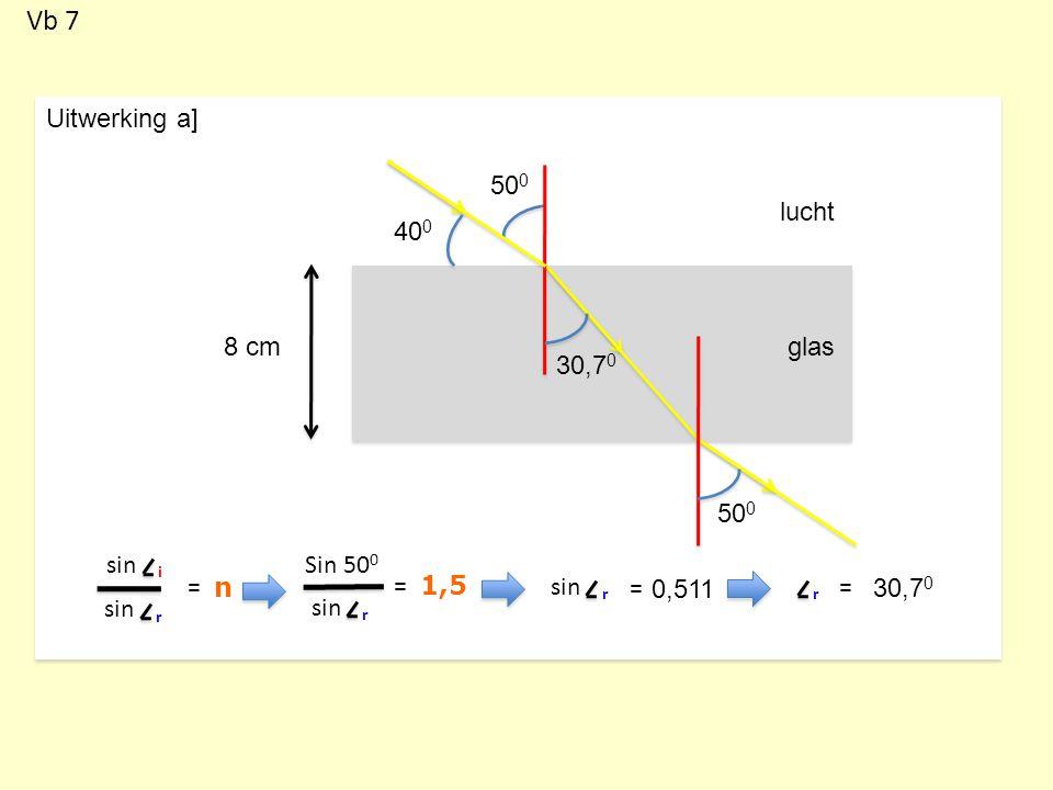 Vb 7 Uitwerking b] glas lucht 8 cm 50 0 verschuiving 50 0 - 30,7 0 = 19,3 0 8 cm .