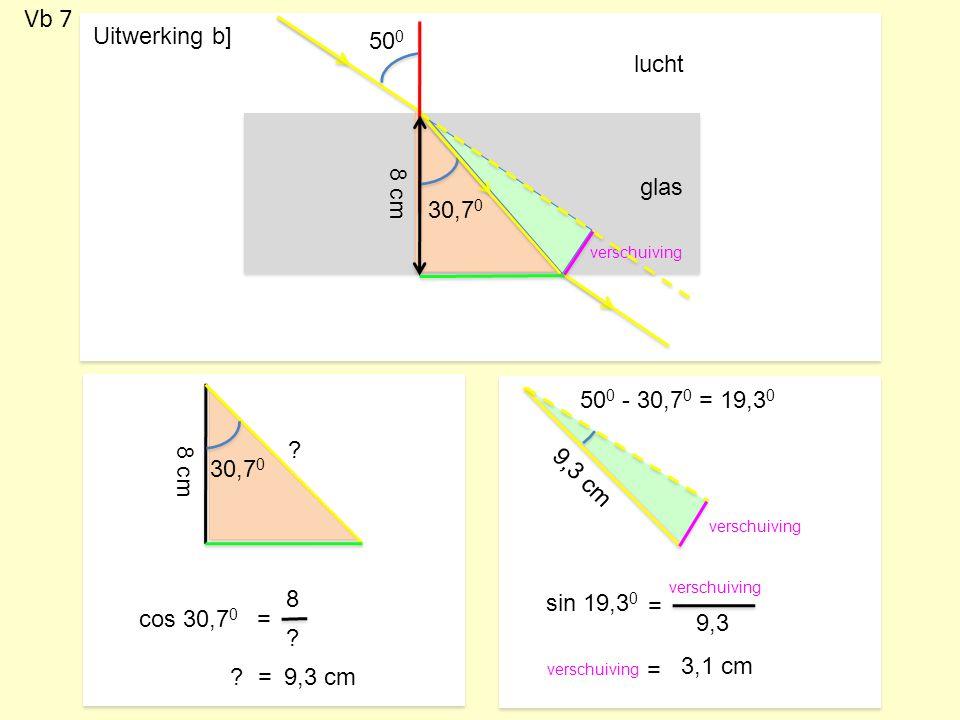 Vb 7 Uitwerking b] glas lucht 8 cm 50 0 verschuiving 50 0 - 30,7 0 = 19,3 0 8 cm ? cos 30,7 0 = 8 ? ?=9,3 cm sin 19,3 0 = 9,3 verschuiving = 3,1 cm 30